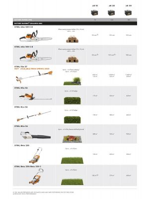 STIHL AK System Cordless Kit Builder